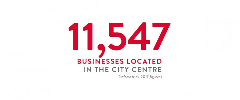 Figure: There are 11,547 businesses located in Auckland's city centre. Source: Infometrics, 2017 figures.